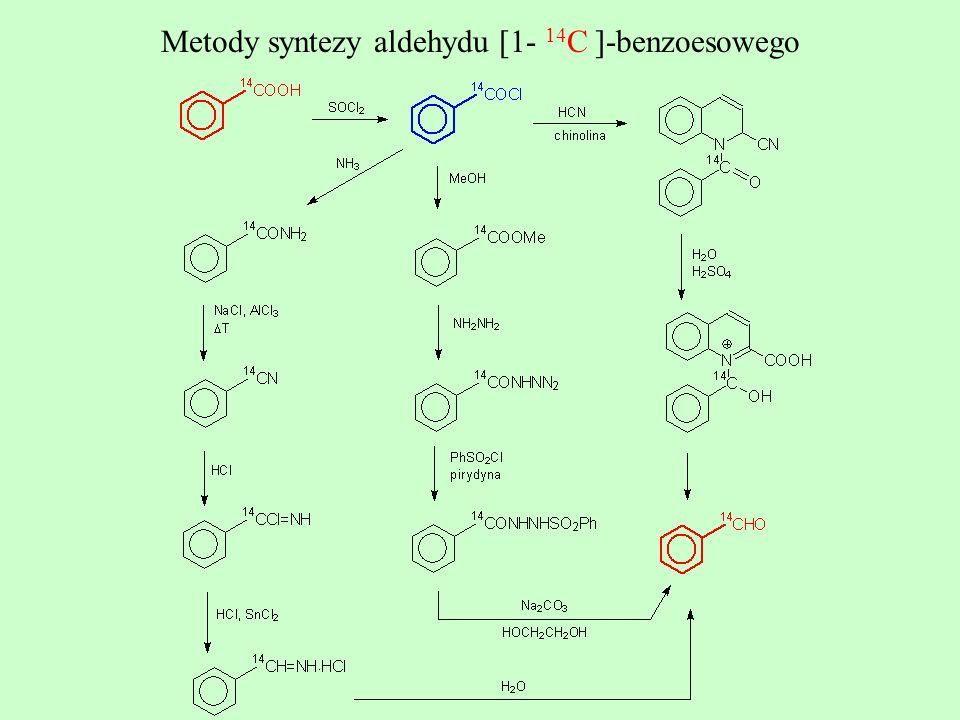 Metody syntezy aldehydu [1- 14C ]-benzoesowego